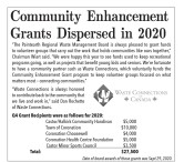 Community Enhancement Grants Dispersed in 2020